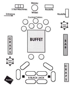 casino party layout